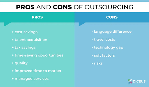 Pros and cons of software development consulting